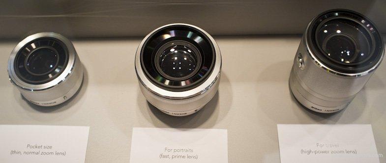 Konsep Lensa Nikon 1