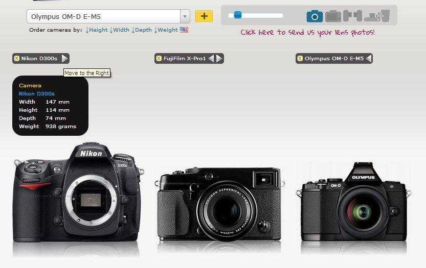 Camera Size, Hasil Tampak Depan