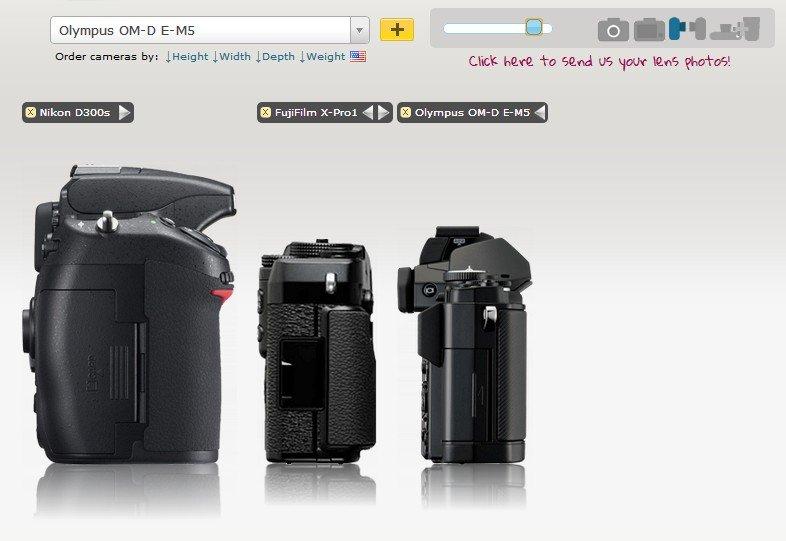 Camera Size, Hasil Tampak Samping
