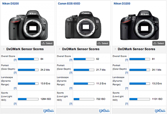 search results for spesifikasi kamera pentax k x black