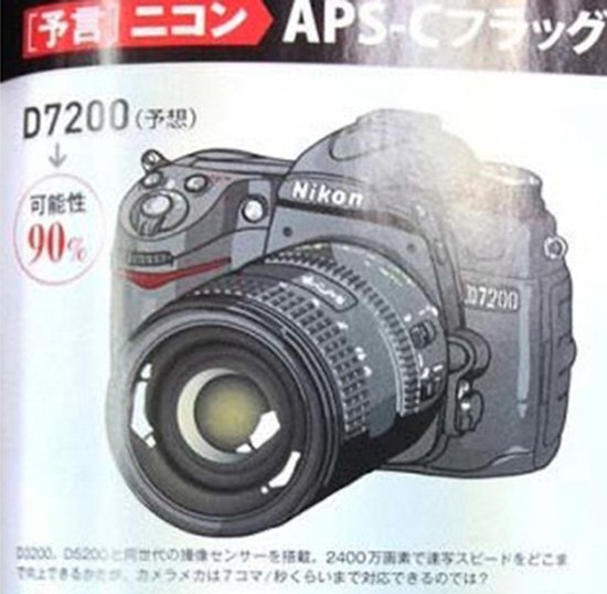 Mockup Kamera DSLR Nikon D7200