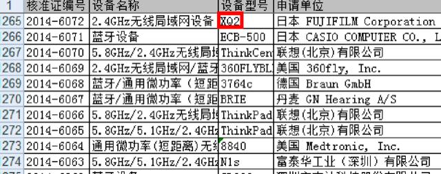 Kamera Fujifilm XQ1 didaftarkan di Cina