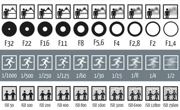 Belajar Fotografi Untuk Pemula Pdf