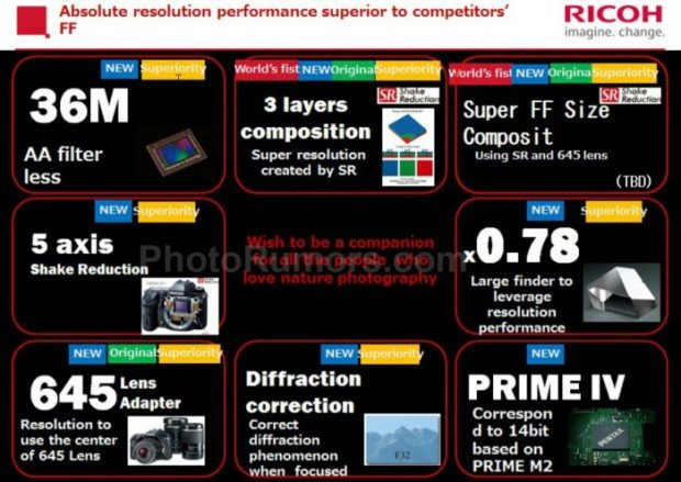 Pentax-full-frame-DSLR-camera-specifications (1)