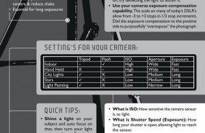 Teknik Fotografi Low Light Ini Bisa Membuatmu Jadi Fotografer Keren