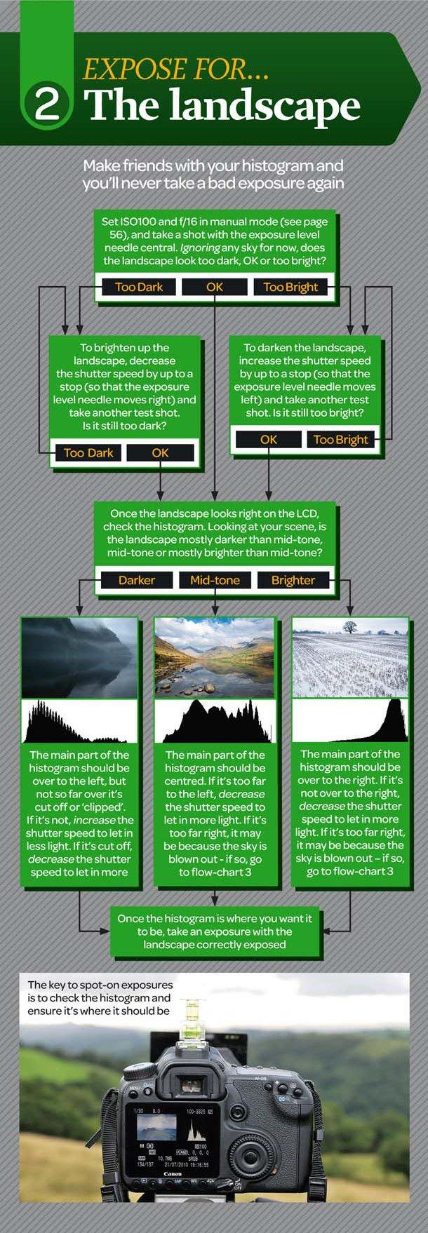 Menguasai Eksposure pada Fotografi Landscape
