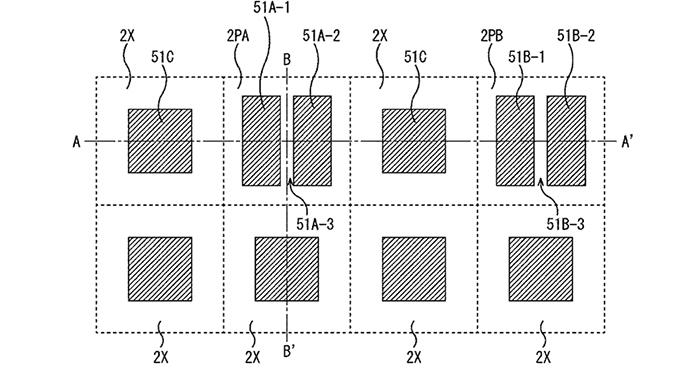 Sensor Sony Dual-Pixel