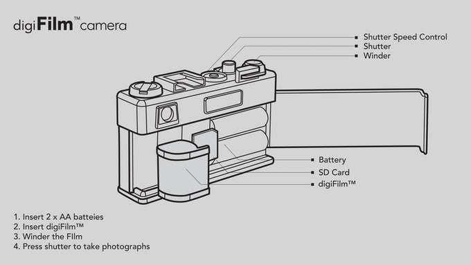 Diagram Kamera Yashica Y35 digiFilm