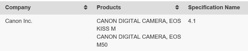 Daftar Canon EOS M50